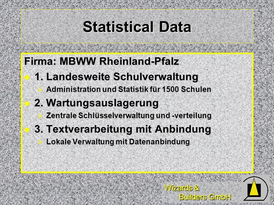 Wizards & Builders GmbH Statistical Data Firma: MBWW Rheinland-Pfalz 1. Landesweite Schulverwaltung 1. Landesweite Schulverwaltung Administration und