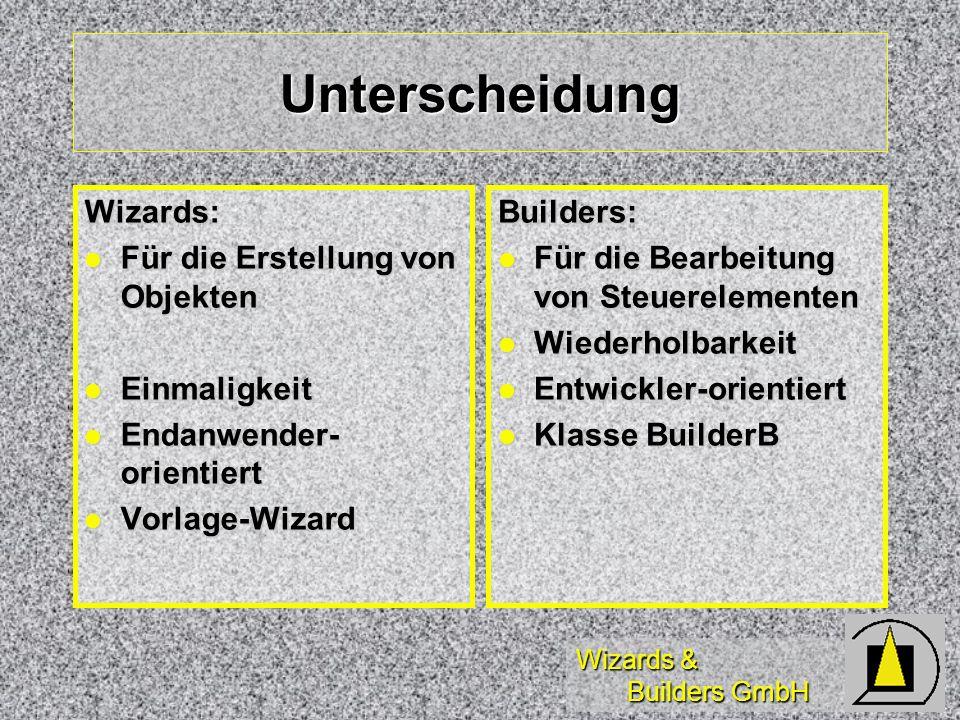 Wizards & Builders GmbH Unterscheidung Wizards: Für die Erstellung von Objekten Für die Erstellung von Objekten Einmaligkeit Einmaligkeit Endanwender- orientiert Endanwender- orientiert Vorlage-Wizard Vorlage-WizardBuilders: Für die Bearbeitung von Steuerelementen Für die Bearbeitung von Steuerelementen Wiederholbarkeit Wiederholbarkeit Entwickler-orientiert Entwickler-orientiert Klasse BuilderB Klasse BuilderB
