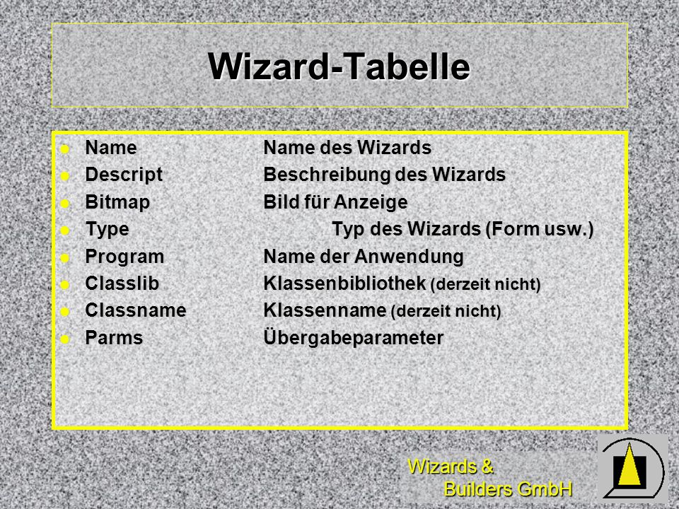 Wizards & Builders GmbH Wizard-Tabelle NameName des Wizards NameName des Wizards DescriptBeschreibung des Wizards DescriptBeschreibung des Wizards BitmapBild für Anzeige BitmapBild für Anzeige TypeTyp des Wizards (Form usw.) TypeTyp des Wizards (Form usw.) ProgramName der Anwendung ProgramName der Anwendung ClasslibKlassenbibliothek (derzeit nicht) ClasslibKlassenbibliothek (derzeit nicht) ClassnameKlassenname (derzeit nicht) ClassnameKlassenname (derzeit nicht) ParmsÜbergabeparameter ParmsÜbergabeparameter