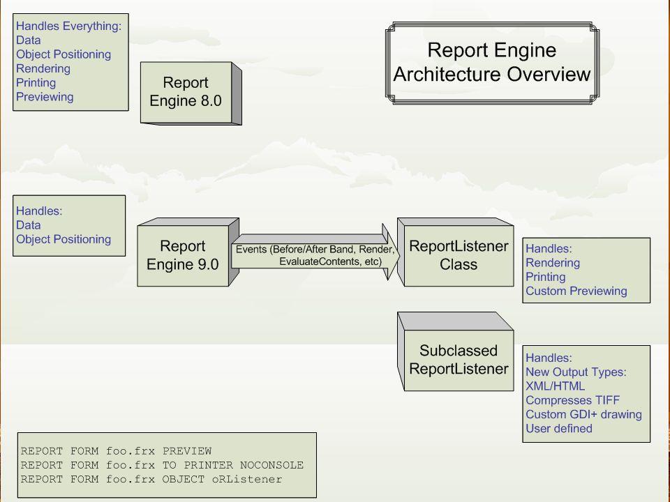 Report Designer Ereignisse Report Designer (_REPORTBUILDER) Builderaufruf: Anlage Datasession frx Puffer für Layout Tabelle Parameter: 1.