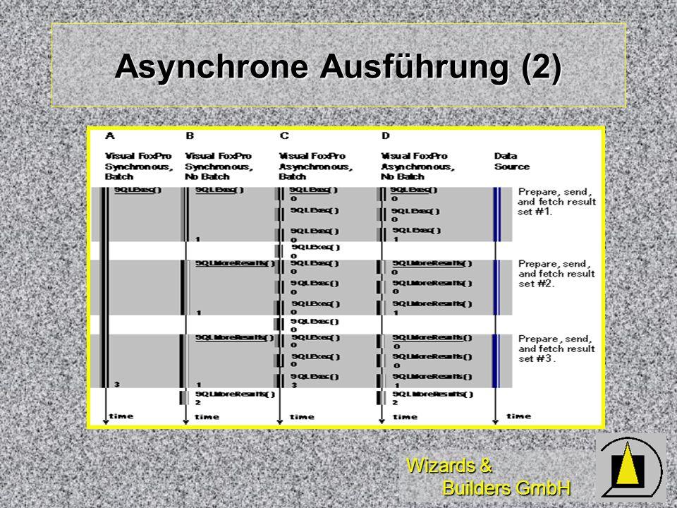 Wizards & Builders GmbH Asynchrone Ausführung (2)