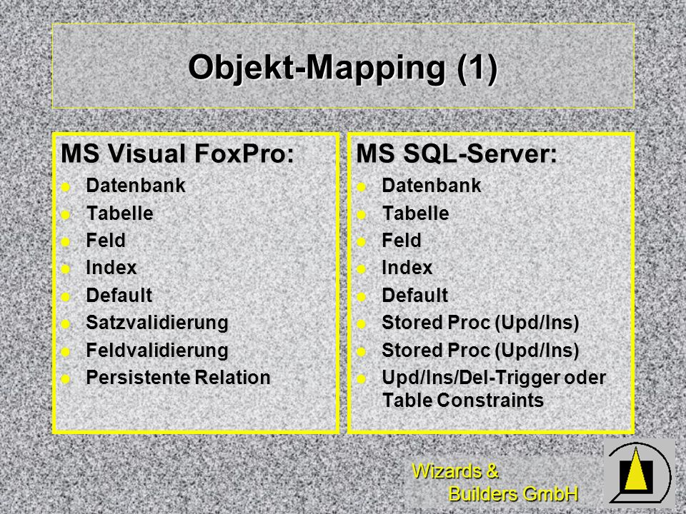 Wizards & Builders GmbH Objekt-Mapping (1) MS Visual FoxPro: Datenbank Datenbank Tabelle Tabelle Feld Feld Index Index Default Default Satzvalidierung