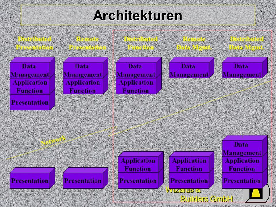 Wizards & Builders GmbH Connection Properties ConnectString, DataSource, UserID, Pw ConnectString, DataSource, UserID, Pw DispLogin, DispWarning, ConnectBusy DispLogin, DispWarning, ConnectBusy Connect/Idle/QueryTimeout, WaitTime Connect/Idle/QueryTimeout, WaitTime Aynchronous, BatchMode Aynchronous, BatchMode Transactions, PacketSize Transactions, PacketSize ODBChdbc2, ODBChstmt2 (für FLLs!) ODBChdbc2, ODBChstmt2 (für FLLs!)