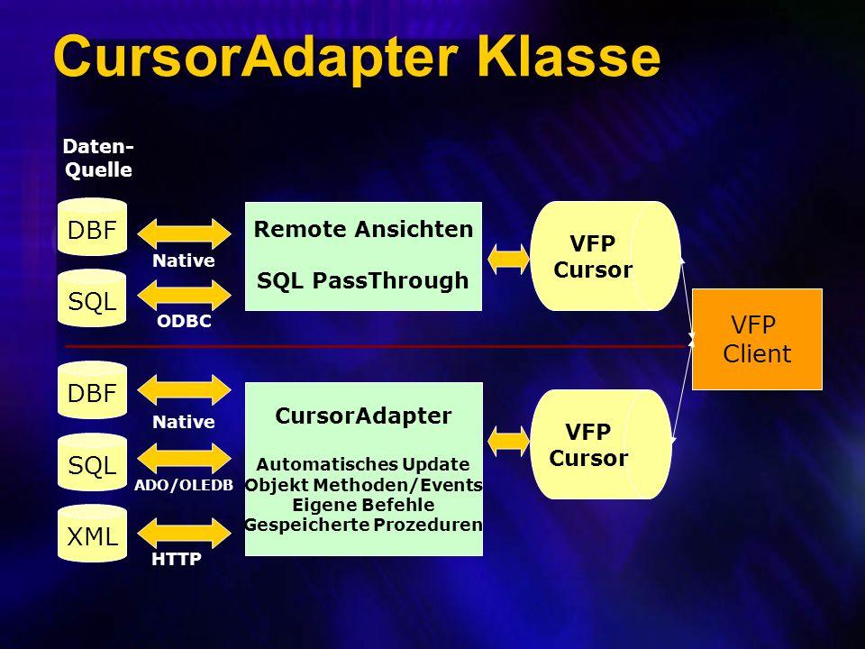 CursorAdapter Klasse DBF SQL DBF SQL Daten- Quelle XML Remote Ansichten SQL PassThrough VFP Cursor VFP Cursor CursorAdapter Automatisches Update Objekt Methoden/Events Eigene Befehle Gespeicherte Prozeduren VFP Client ADO/OLEDB ODBC Native HTTP Native
