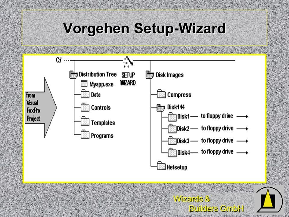 Wizards & Builders GmbH Vorgehen Setup-Wizard