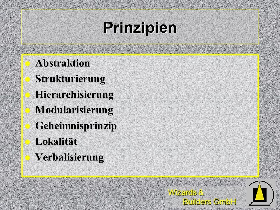 Wizards & Builders GmbH Prinzipien Abstraktion Abstraktion Strukturierung Strukturierung Hierarchisierung Hierarchisierung Modularisierung Modularisie
