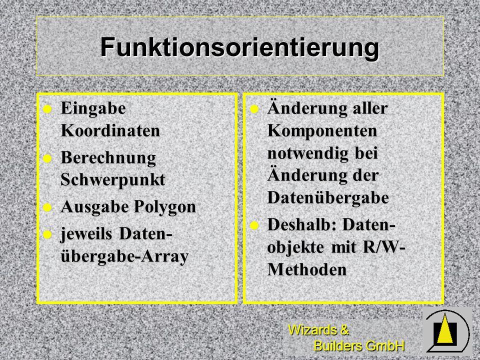 Wizards & Builders GmbH Funktionsorientierung Eingabe Koordinaten Eingabe Koordinaten Berechnung Schwerpunkt Berechnung Schwerpunkt Ausgabe Polygon Au