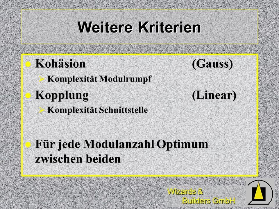 Wizards & Builders GmbH Prinzipien Abstraktion Abstraktion Strukturierung Strukturierung Hierarchisierung Hierarchisierung Modularisierung Modularisierung Geheimnisprinzip Geheimnisprinzip Lokalität Lokalität Verbalisierung Verbalisierung