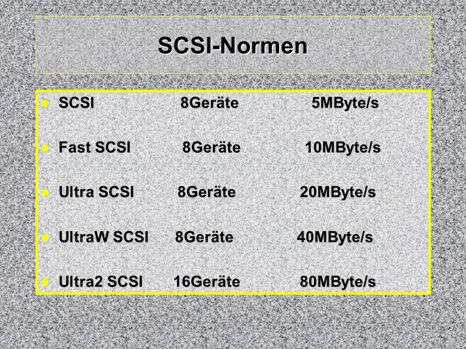 SCSI-Normen SCSI 8Geräte 5MByte/s SCSI 8Geräte 5MByte/s Fast SCSI 8Geräte 10MByte/s Fast SCSI 8Geräte 10MByte/s Ultra SCSI 8Geräte 20MByte/s Ultra SCS
