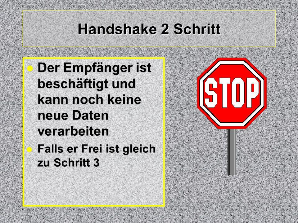 Handshake 2 Schritt Der Empfänger ist beschäftigt und kann noch keine neue Daten verarbeiten Der Empfänger ist beschäftigt und kann noch keine neue Da
