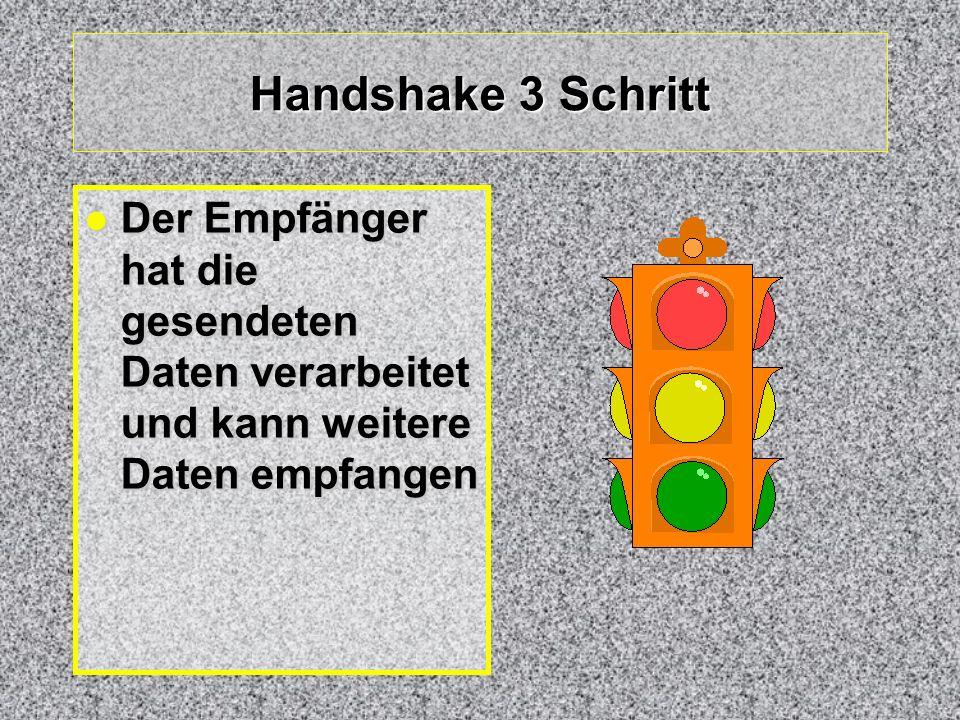 Handshake 3 Schritt Der Empfänger hat die gesendeten Daten verarbeitet und kann weitere Daten empfangen Der Empfänger hat die gesendeten Daten verarbe