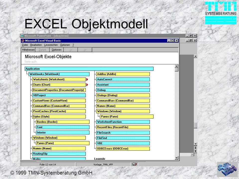 © 1999 TMN-Systemberatung GmbH EXCEL Objektmodell
