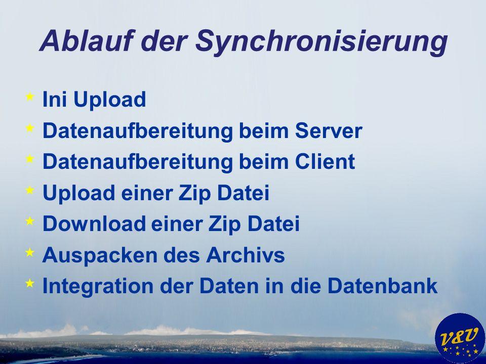 Ablauf der Synchronisierung * Ini Upload * Datenaufbereitung beim Server * Datenaufbereitung beim Client * Upload einer Zip Datei * Download einer Zip