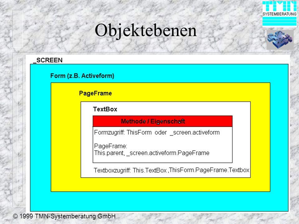 © 1999 TMN-Systemberatung GmbH Objektebenen