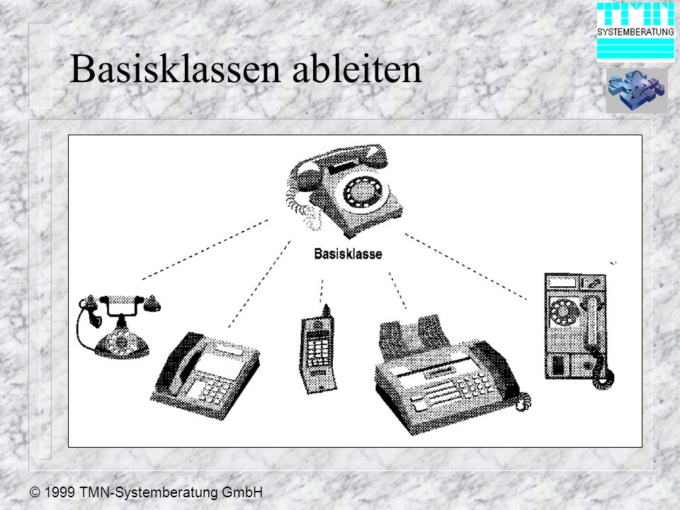 © 1999 TMN-Systemberatung GmbH Basisklassen ableiten