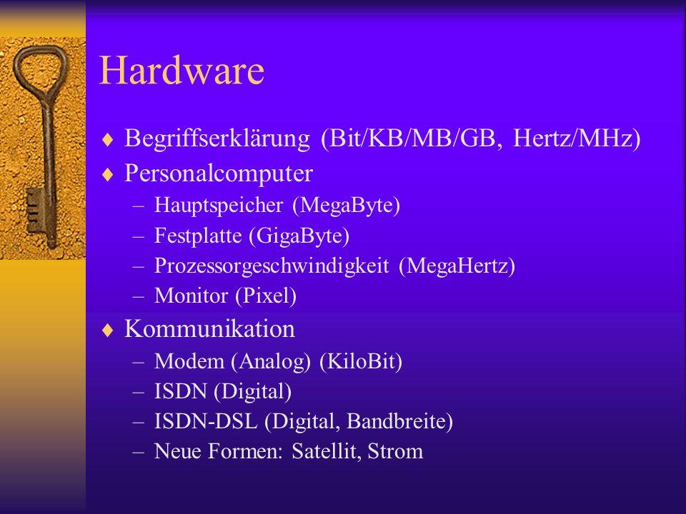 Hardware Begriffserklärung (Bit/KB/MB/GB, Hertz/MHz) Personalcomputer –Hauptspeicher (MegaByte) –Festplatte (GigaByte) –Prozessorgeschwindigkeit (Mega