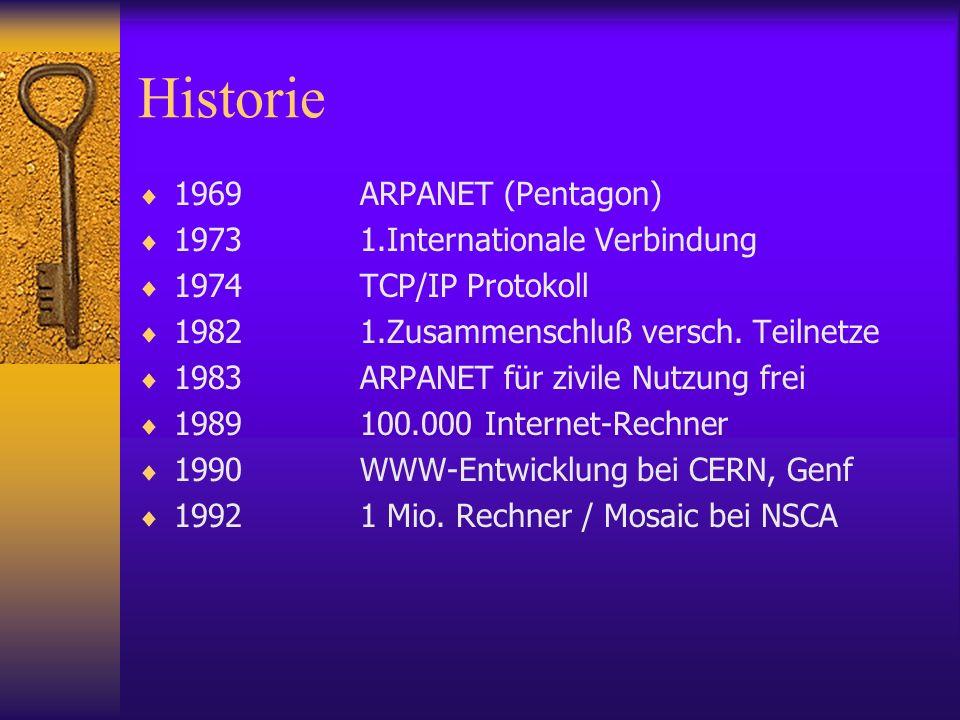 Historie 1969 ARPANET (Pentagon) 1973 1.Internationale Verbindung 1974 TCP/IP Protokoll 1982 1.Zusammenschluß versch. Teilnetze 1983 ARPANET für zivil