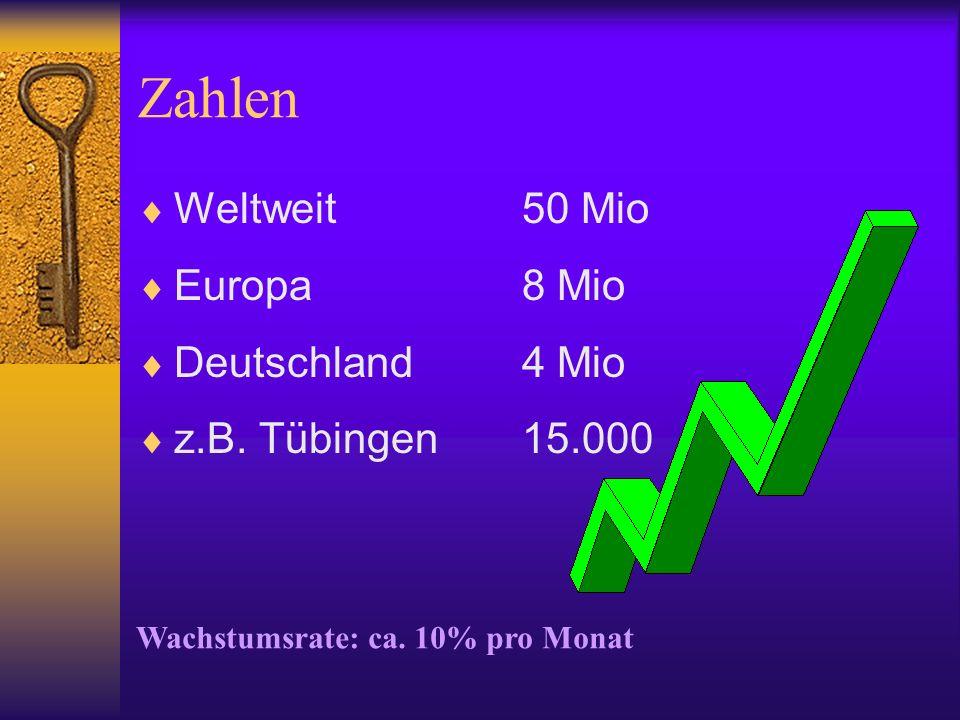 Zahlen Weltweit50 Mio Europa8 Mio Deutschland4 Mio z.B. Tübingen15.000 Wachstumsrate: ca. 10% pro Monat