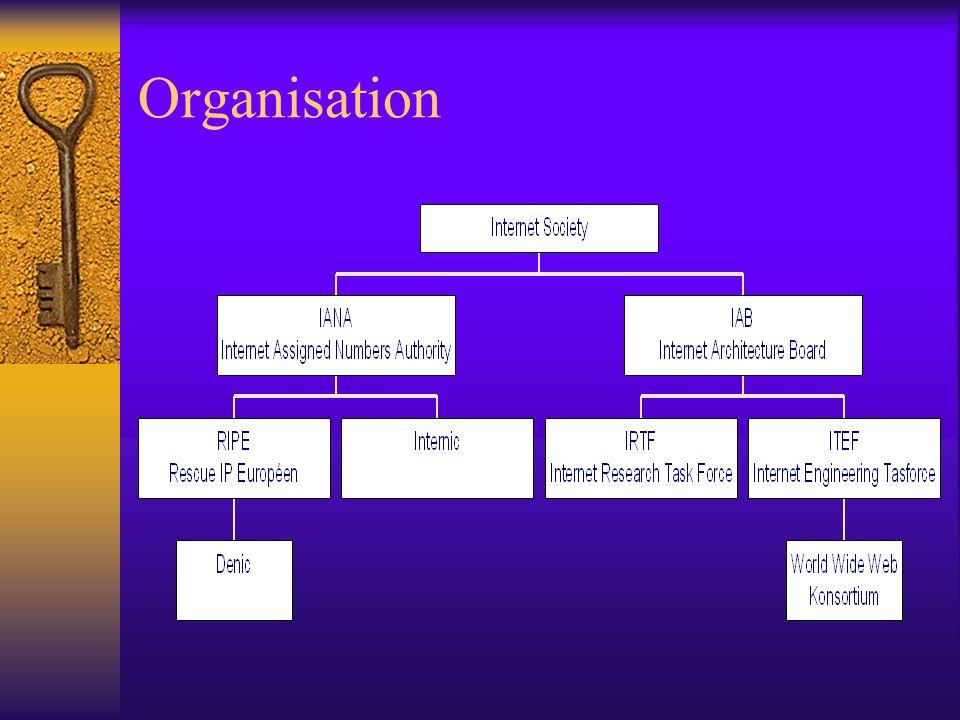 Regeln SPAM= ungewollte Mail-Zusendung –Eintragung in öffentlicher Liste möglich Filtern= Löschen von eingehender Mail –Festlegung Bedingung(en) –Festlegung Aktion –Name / Bezeichnung –Reihenfolge der Abarbeitung –Variante: Absender ausblenden (einfach) –PS: Regeln auch für Newsgroups verfügbar