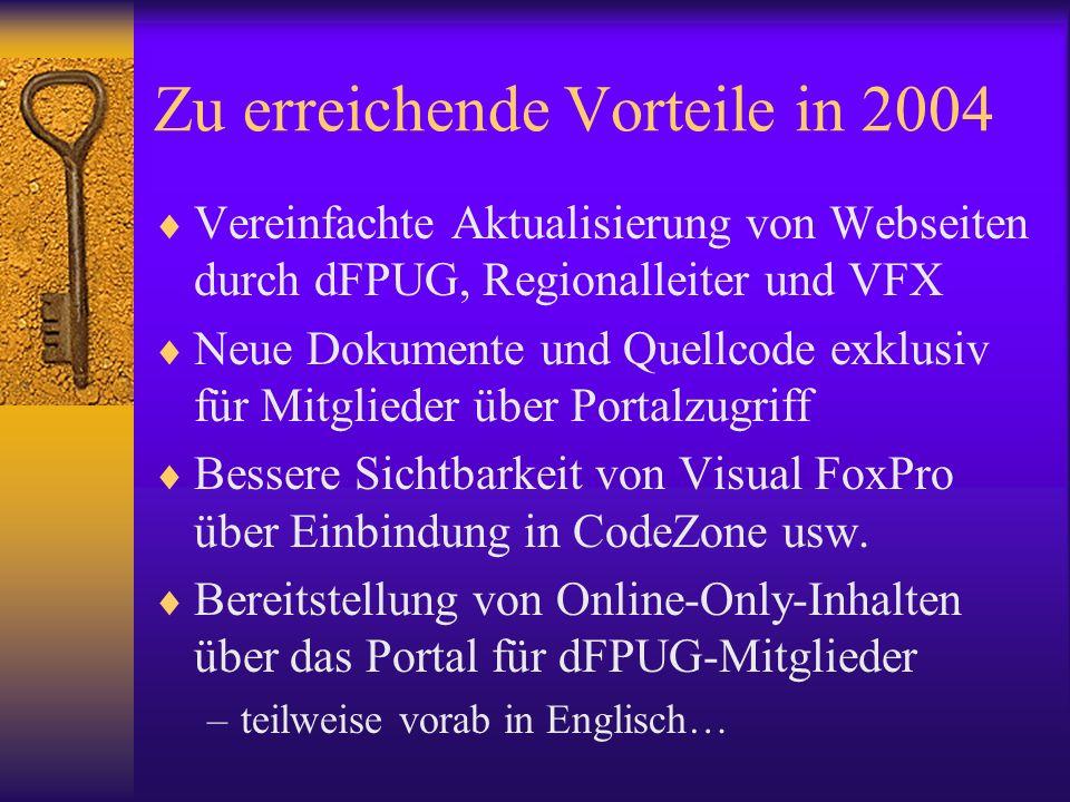 Zu erreichende Vorteile in 2004 Vereinfachte Aktualisierung von Webseiten durch dFPUG, Regionalleiter und VFX Neue Dokumente und Quellcode exklusiv für Mitglieder über Portalzugriff Bessere Sichtbarkeit von Visual FoxPro über Einbindung in CodeZone usw.