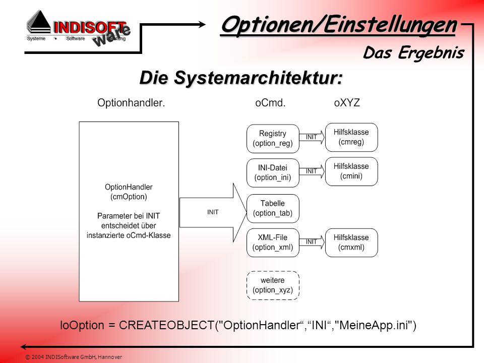 Optionen/Einstellungen © 2004 INDISoftware GmbH, Hannover Das Ergebnis Die Systemarchitektur: loOption = CREATEOBJECT(