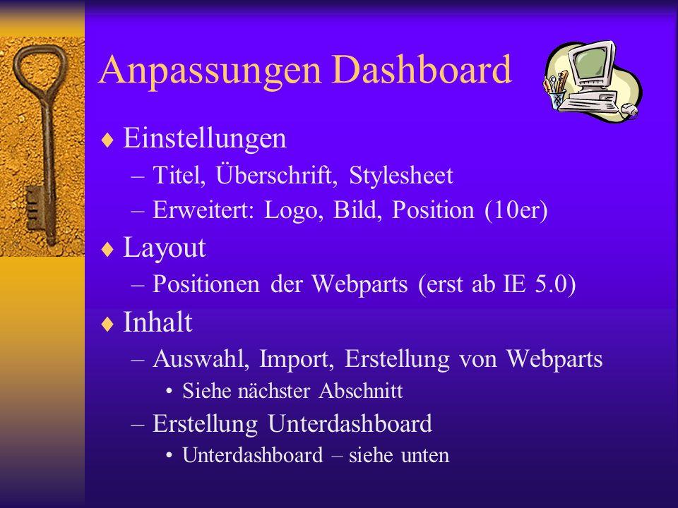 Anpassungen Dashboard Einstellungen –Titel, Überschrift, Stylesheet –Erweitert: Logo, Bild, Position (10er) Layout –Positionen der Webparts (erst ab I