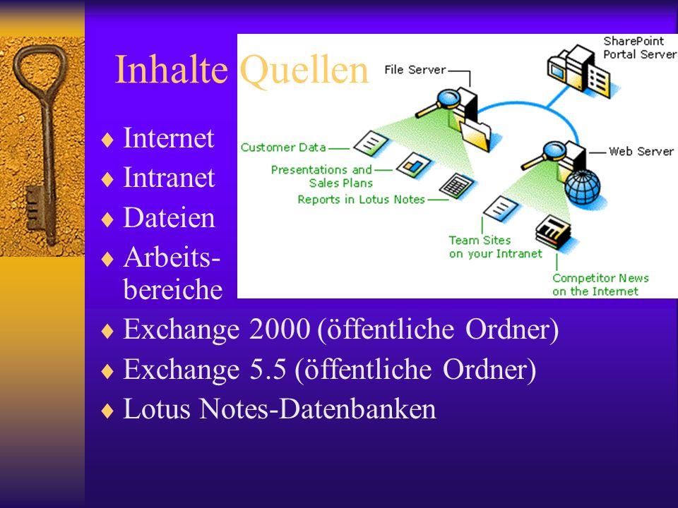 Inhalte Quellen Internet Intranet Dateien Arbeits- bereiche Exchange 2000 (öffentliche Ordner) Exchange 5.5 (öffentliche Ordner) Lotus Notes-Datenbank