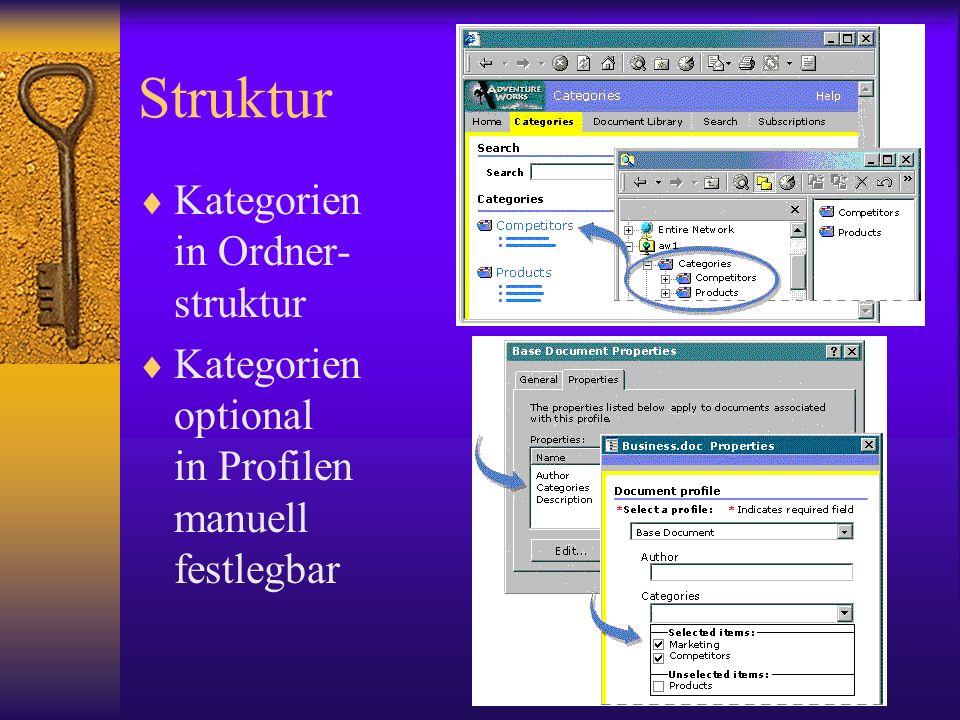 Struktur Kategorien in Ordner- struktur Kategorien optional in Profilen manuell festlegbar