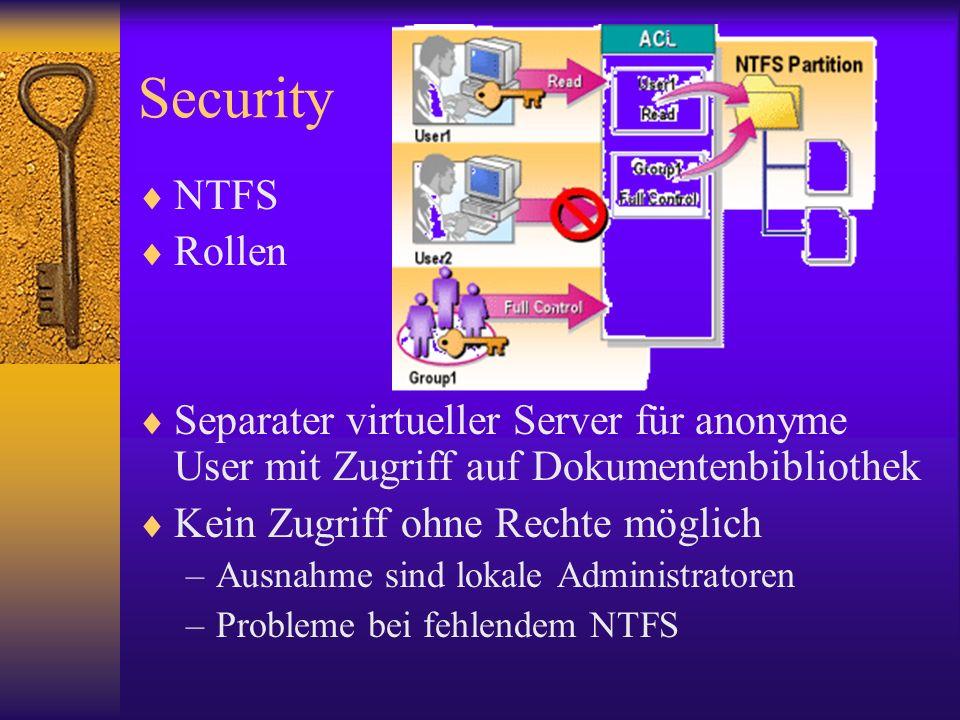 Security NTFS Rollen Separater virtueller Server für anonyme User mit Zugriff auf Dokumentenbibliothek Kein Zugriff ohne Rechte möglich –Ausnahme sind