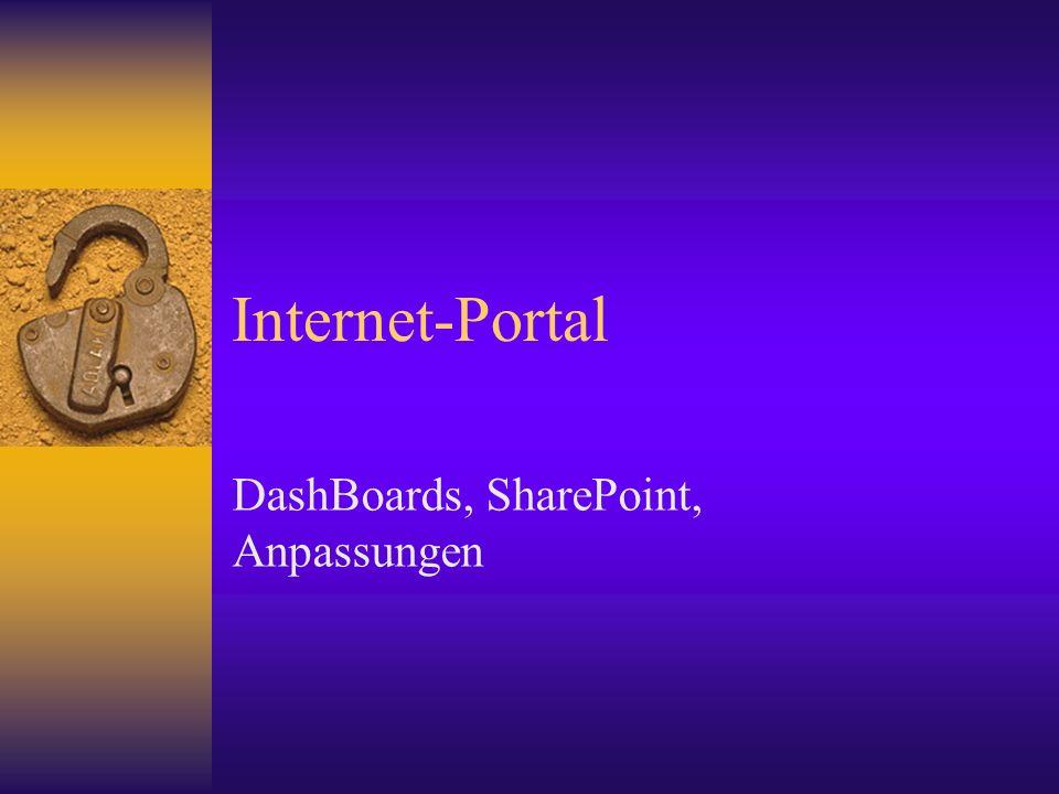 Dashboards Digital Dashboard –Schema für Darstellung von WebParts Web Part –Komponente für HTML/XML/Scripts Dashboard Factory –interne ASP-Seite für Zusammenstellung Digital Dashboard Applikation –Dashboardsammlung mit Anpassungs- möglichkeiten und diversen WebParts