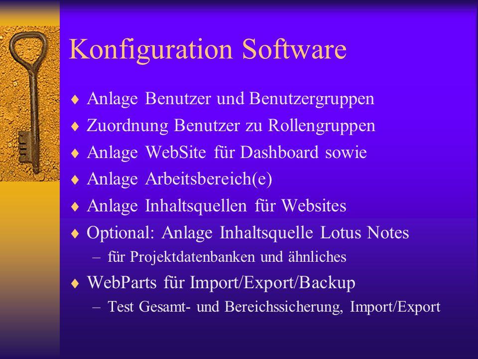 Konfiguration Software Anlage Benutzer und Benutzergruppen Zuordnung Benutzer zu Rollengruppen Anlage WebSite für Dashboard sowie Anlage Arbeitsbereic