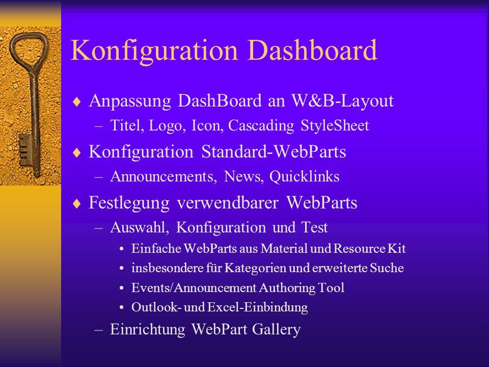 Konfiguration Dashboard Anpassung DashBoard an W&B-Layout –Titel, Logo, Icon, Cascading StyleSheet Konfiguration Standard-WebParts –Announcements, New