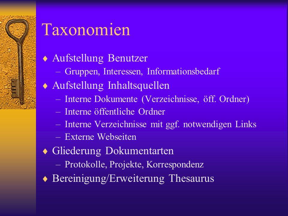 Taxonomien Aufstellung Benutzer –Gruppen, Interessen, Informationsbedarf Aufstellung Inhaltsquellen –Interne Dokumente (Verzeichnisse, öff. Ordner) –I