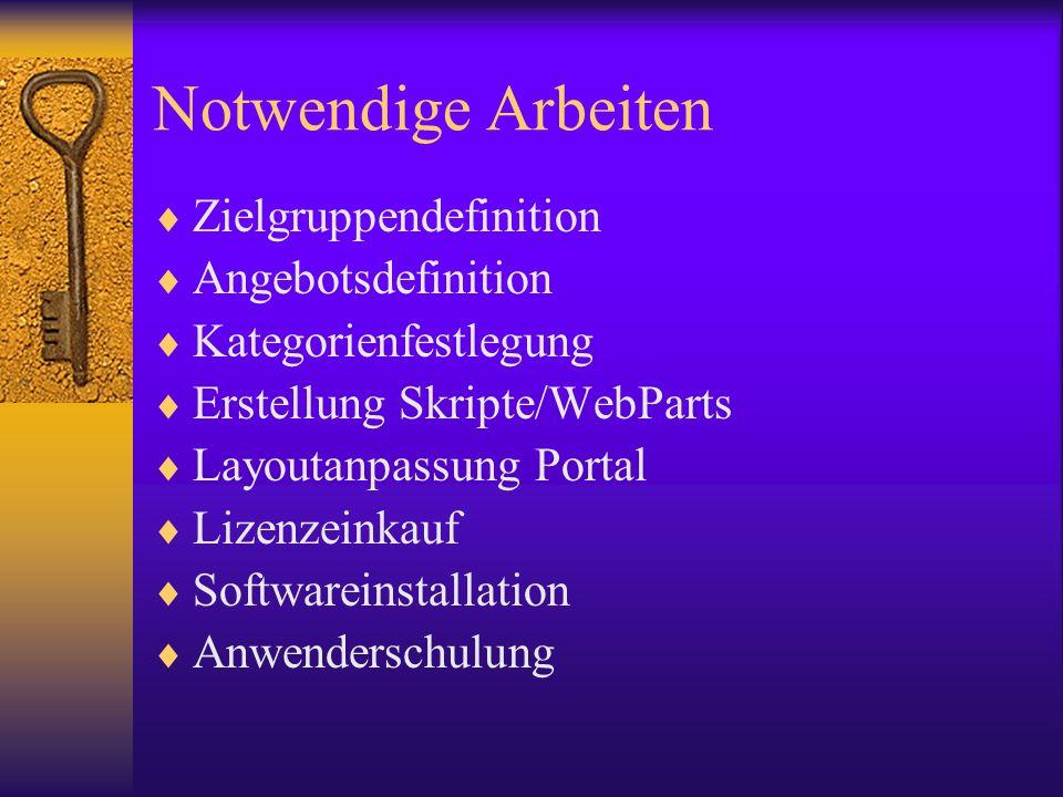 Notwendige Arbeiten Zielgruppendefinition Angebotsdefinition Kategorienfestlegung Erstellung Skripte/WebParts Layoutanpassung Portal Lizenzeinkauf Sof