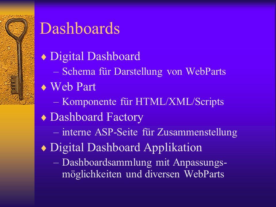 Dashboards Digital Dashboard –Schema für Darstellung von WebParts Web Part –Komponente für HTML/XML/Scripts Dashboard Factory –interne ASP-Seite für Z