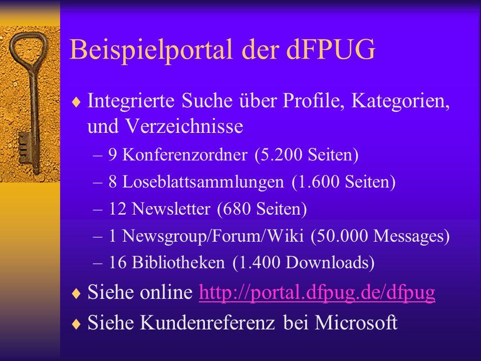 Beispielportal der dFPUG Integrierte Suche über Profile, Kategorien, und Verzeichnisse –9 Konferenzordner (5.200 Seiten) –8 Loseblattsammlungen (1.600