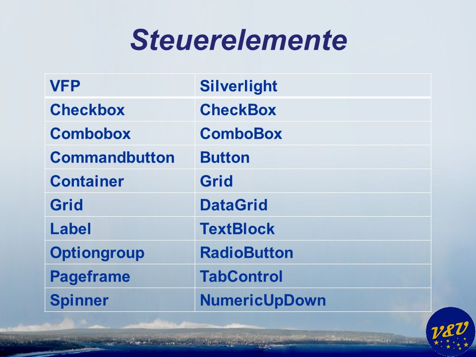 Steuerelemente VFPSilverlight CheckboxCheckBox ComboboxComboBox CommandbuttonButton ContainerGrid DataGrid LabelTextBlock OptiongroupRadioButton PageframeTabControl SpinnerNumericUpDown
