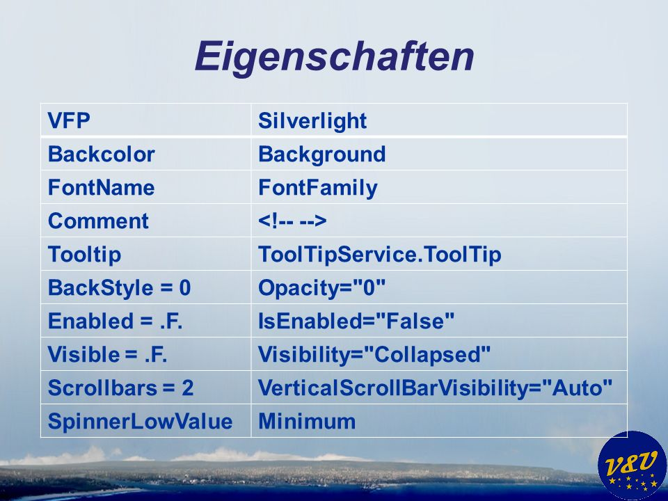 Eigenschaften VFPSilverlight BackcolorBackground FontNameFontFamily Comment TooltipToolTipService.ToolTip BackStyle = 0Opacity= 0 Enabled =.F.IsEnabled= False Visible =.F.Visibility= Collapsed Scrollbars = 2VerticalScrollBarVisibility= Auto SpinnerLowValueMinimum