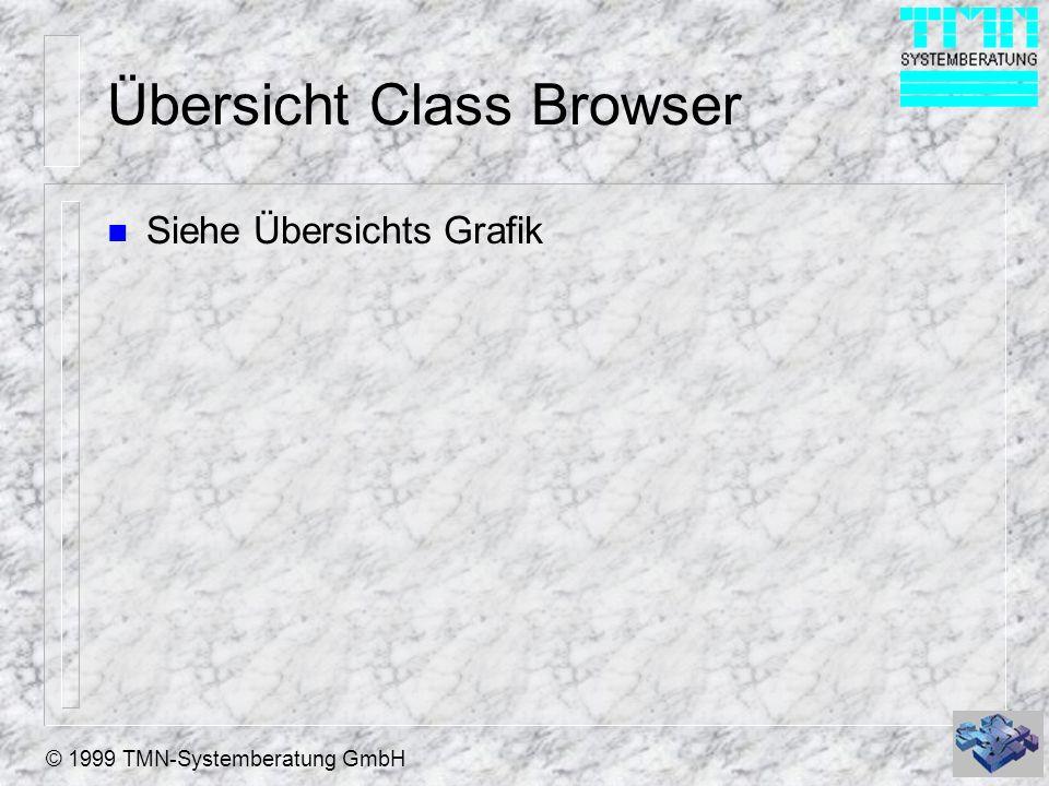 © 1999 TMN-Systemberatung GmbH Übersicht Class Browser n Siehe Übersichts Grafik
