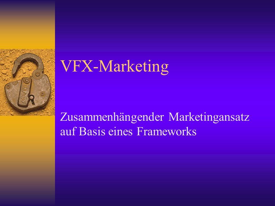 VFX-Marketing Zusammenhängender Marketingansatz auf Basis eines Frameworks