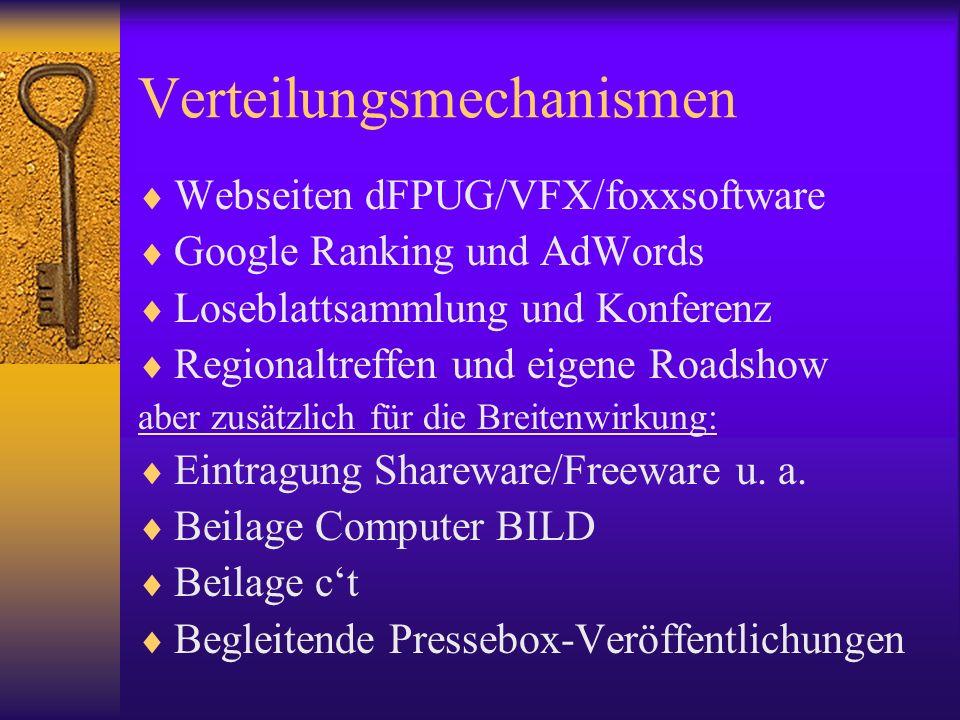 Verteilungsmechanismen Webseiten dFPUG/VFX/foxxsoftware Google Ranking und AdWords Loseblattsammlung und Konferenz Regionaltreffen und eigene Roadshow