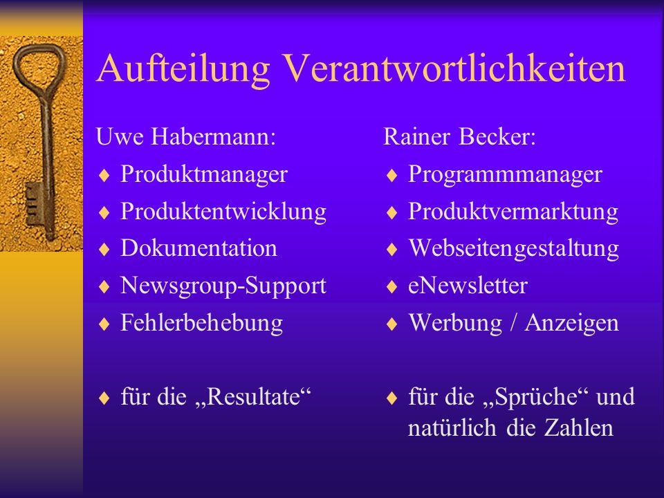 Aufteilung Verantwortlichkeiten Uwe Habermann: Produktmanager Produktentwicklung Dokumentation Newsgroup-Support Fehlerbehebung für die Resultate Rain