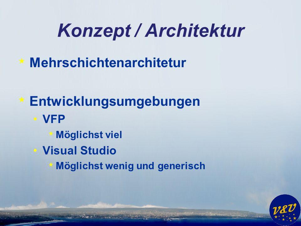 Konzept / Architektur * Datenbank VFP, SQL Server, andere * Datenzugriff VFP Cursoradapter * Geschäftslogik VFP * Steuerung.NET DLL * Benutzeroberfläche XAML