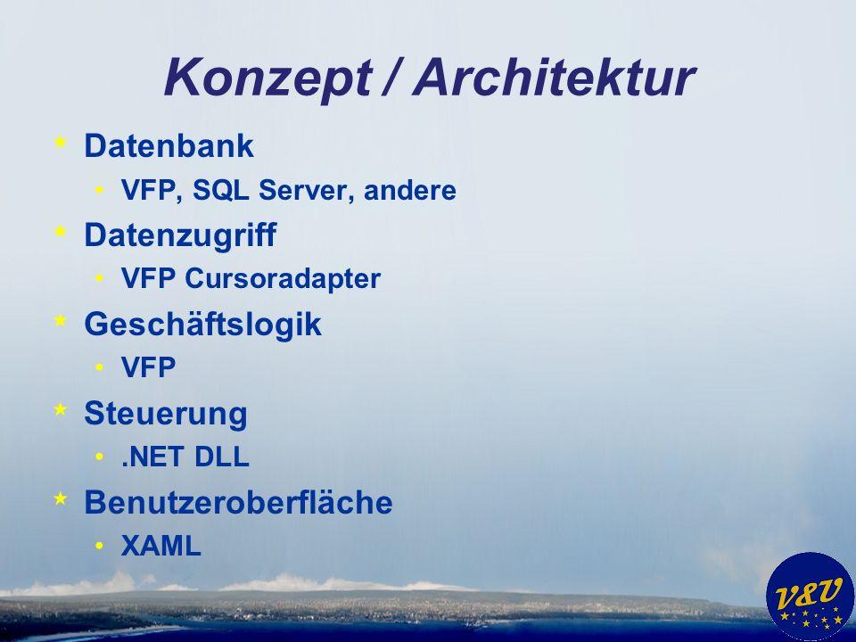 Konzept / Architektur * Datenbank VFP, SQL Server, andere * Datenzugriff VFP Cursoradapter * Geschäftslogik VFP * Steuerung.NET DLL * Benutzeroberfläc