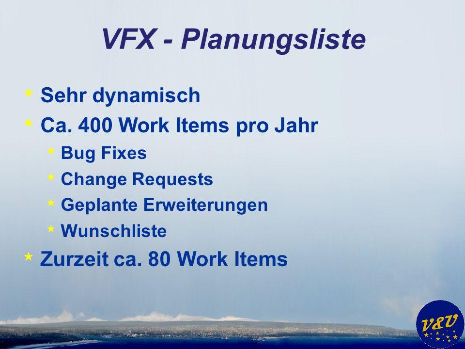 VFX - Planungsliste * Sehr dynamisch * Ca. 400 Work Items pro Jahr * Bug Fixes * Change Requests * Geplante Erweiterungen * Wunschliste * Zurzeit ca.