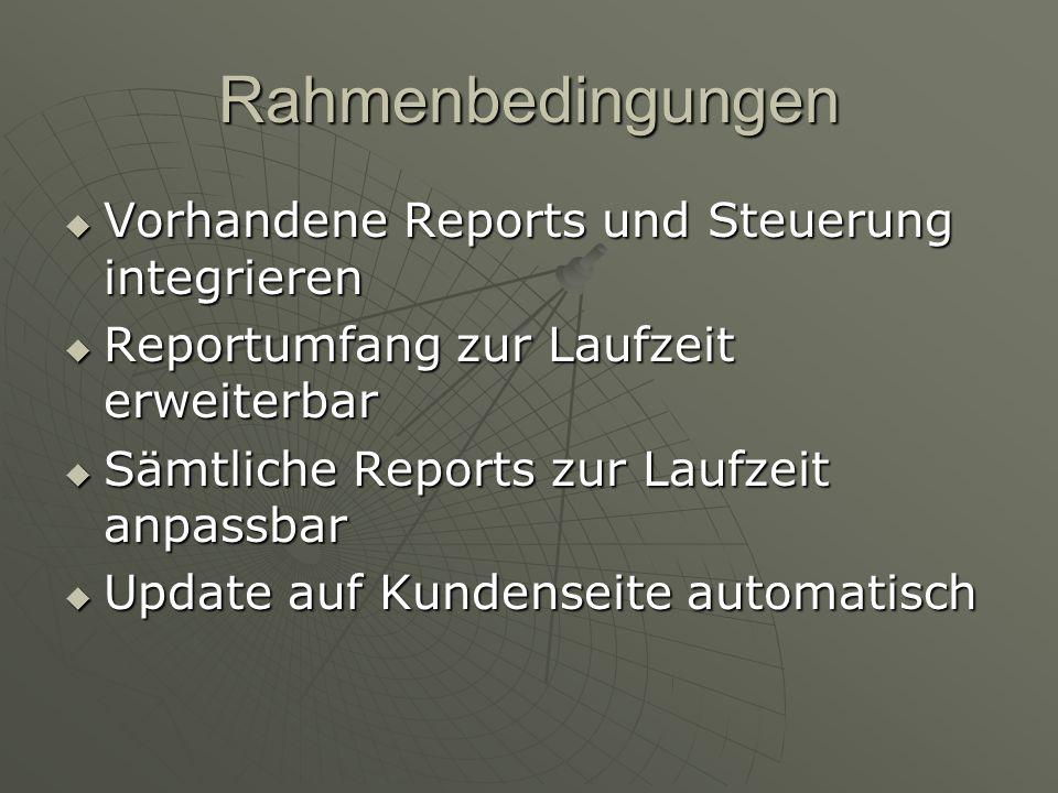 Rahmenbedingungen Vorhandene Reports und Steuerung integrieren Vorhandene Reports und Steuerung integrieren Reportumfang zur Laufzeit erweiterbar Reportumfang zur Laufzeit erweiterbar Sämtliche Reports zur Laufzeit anpassbar Sämtliche Reports zur Laufzeit anpassbar Update auf Kundenseite automatisch Update auf Kundenseite automatisch