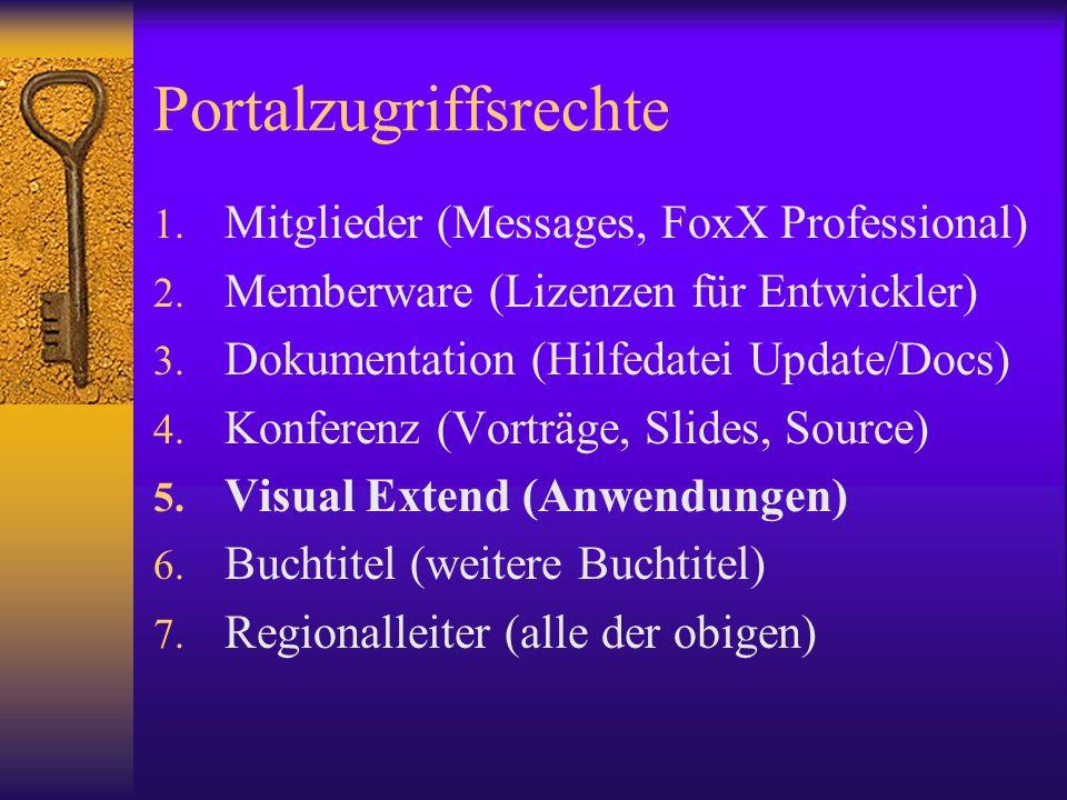 Portalzugriffsrechte 1. Mitglieder (Messages, FoxX Professional) 2. Memberware (Lizenzen für Entwickler) 3. Dokumentation (Hilfedatei Update/Docs) 4.