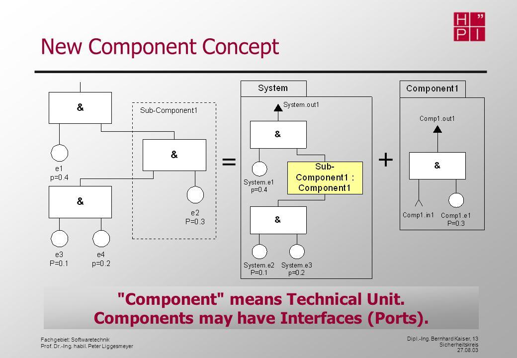 Fachgebiet: Softwaretechnik Prof. Dr.-Ing. habil. Peter Liggesmeyer Dipl.-Ing. Bernhard Kaiser, 13 Sicherheitskreis 27.08.03 New Component Concept + =