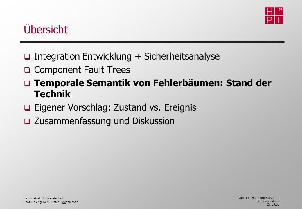 Fachgebiet: Softwaretechnik Prof. Dr.-Ing. habil. Peter Liggesmeyer Dipl.-Ing. Bernhard Kaiser, 20 Sicherheitskreis 27.08.03 Übersicht Integration Ent