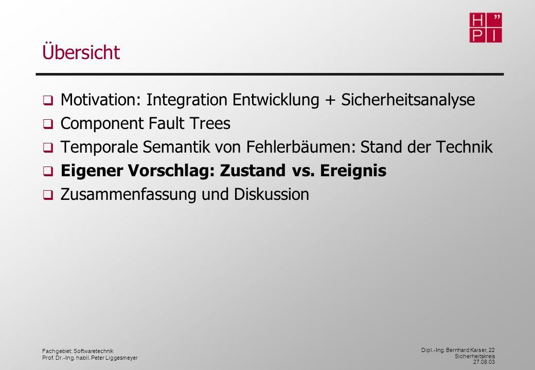 Fachgebiet: Softwaretechnik Prof. Dr.-Ing. habil. Peter Liggesmeyer Dipl.-Ing. Bernhard Kaiser, 22 Sicherheitskreis 27.08.03 Übersicht Motivation: Int